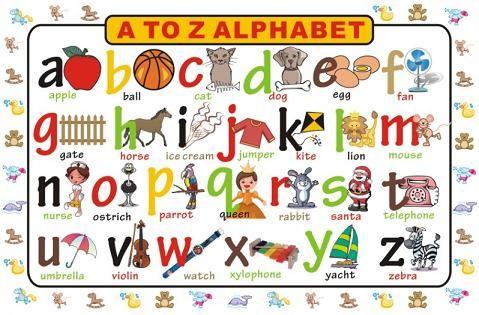 Placemat-A-Z Alphabet